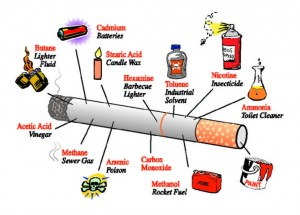 Harmful components of cigarette